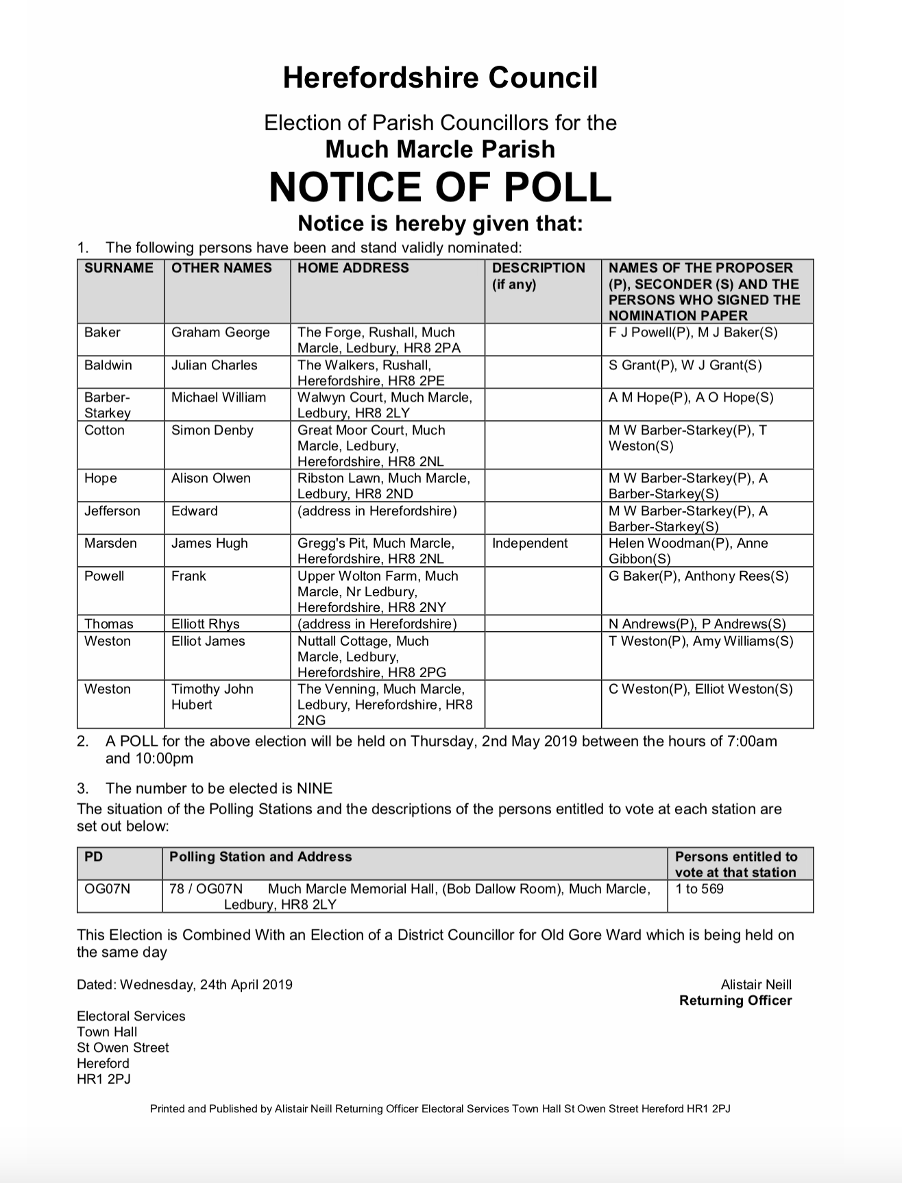 Notice of poll 2019