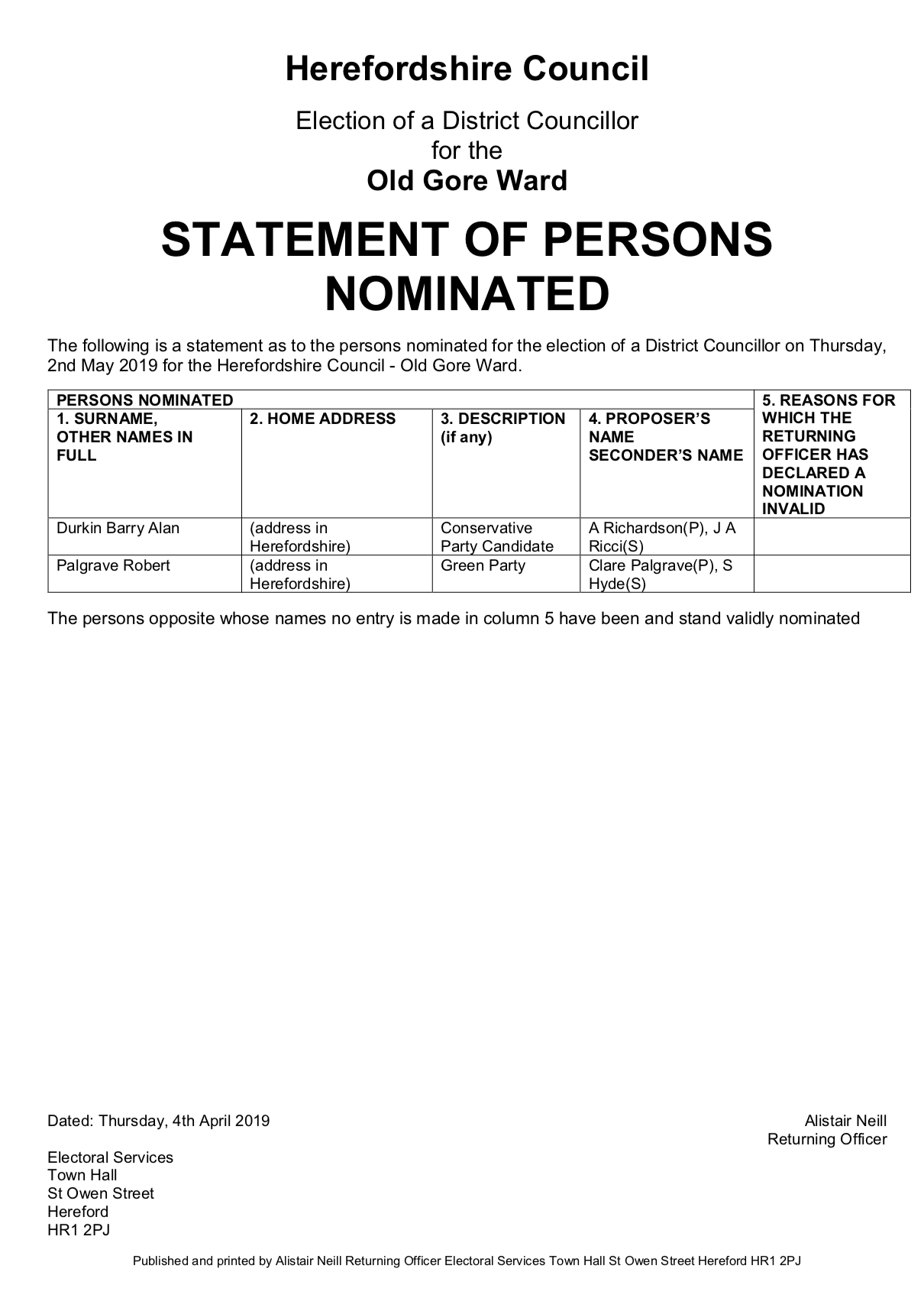 Statement of persons nominated preview